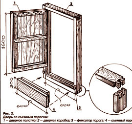 Коробка для двери своими руками из дерева 52