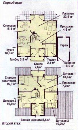 Экологическое жилье и его оборудование