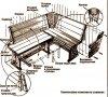 Комплект из скамеек