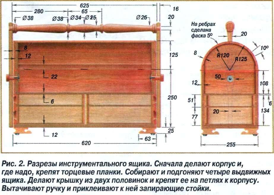 Ящик деревянный своими руками пошаговая инструкция 46