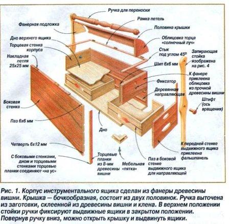 Ящик из фанеры для инструмента своими руками