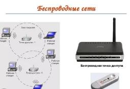 Беспроводные сети и их плюсы